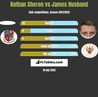 Nathan Sheron vs James Husband h2h player stats