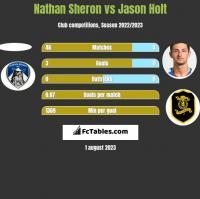 Nathan Sheron vs Jason Holt h2h player stats