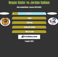 Regan Slater vs Jordan Hallam h2h player stats