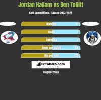 Jordan Hallam vs Ben Tollitt h2h player stats