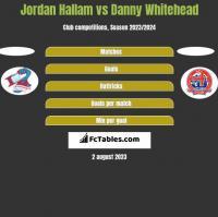 Jordan Hallam vs Danny Whitehead h2h player stats