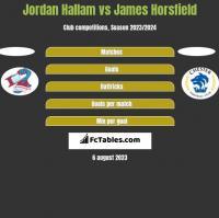 Jordan Hallam vs James Horsfield h2h player stats
