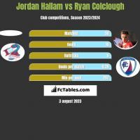 Jordan Hallam vs Ryan Colclough h2h player stats