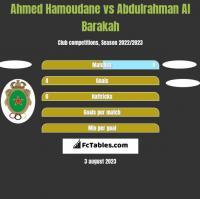 Ahmed Hamoudane vs Abdulrahman Al Barakah h2h player stats