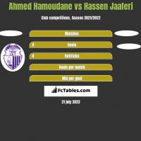 Ahmed Hamoudane vs Hassen Jaaferi h2h player stats