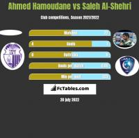 Ahmed Hamoudane vs Saleh Al-Shehri h2h player stats