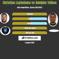 Christian Luyindama vs Adolphe Teikeu h2h player stats