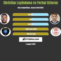 Christian Luyindama vs Ferhat Oztorun h2h player stats
