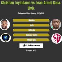Christian Luyindama vs Jean-Armel Kana-Biyik h2h player stats