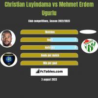 Christian Luyindama vs Mehmet Erdem Ugurlu h2h player stats