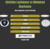 Christian Luyindama vs Mohamed Abarhoune h2h player stats