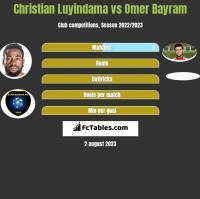 Christian Luyindama vs Omer Bayram h2h player stats