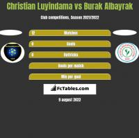 Christian Luyindama vs Burak Albayrak h2h player stats