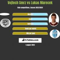 Vojtech Smrz vs Lukas Marecek h2h player stats
