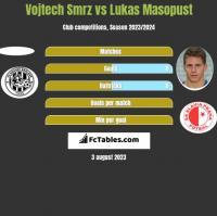 Vojtech Smrz vs Lukas Masopust h2h player stats