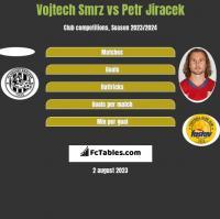 Vojtech Smrz vs Petr Jiracek h2h player stats