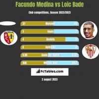 Facundo Medina vs Loic Bade h2h player stats