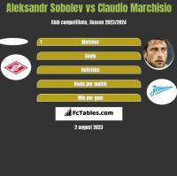 Aleksandr Sobolev vs Claudio Marchisio h2h player stats