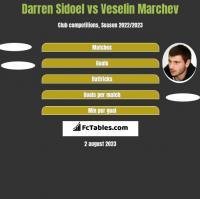Darren Sidoel vs Veselin Marchev h2h player stats