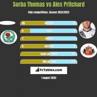 Sorba Thomas vs Alex Pritchard h2h player stats