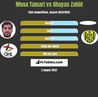 Musa Tamari vs Ghayas Zahid h2h player stats