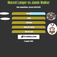 Marcel Langer vs Jamie Walker h2h player stats