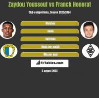 Zaydou Youssouf vs Franck Honorat h2h player stats