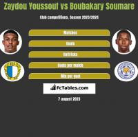 Zaydou Youssouf vs Boubakary Soumare h2h player stats