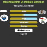 Marcel Mehlem vs Mathieu Maertens h2h player stats