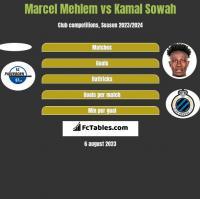 Marcel Mehlem vs Kamal Sowah h2h player stats