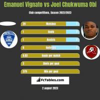 Emanuel Vignato vs Joel Chukwuma Obi h2h player stats