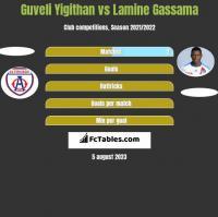 Guveli Yigithan vs Lamine Gassama h2h player stats