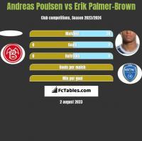 Andreas Poulsen vs Erik Palmer-Brown h2h player stats