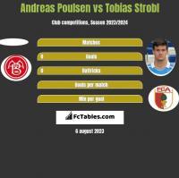 Andreas Poulsen vs Tobias Strobl h2h player stats