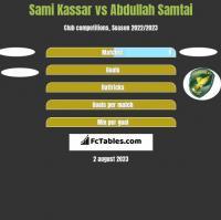 Sami Kassar vs Abdullah Samtai h2h player stats
