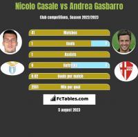 Nicolo Casale vs Andrea Gasbarro h2h player stats
