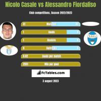 Nicolo Casale vs Alessandro Fiordaliso h2h player stats