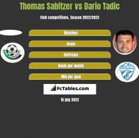 Thomas Sabitzer vs Dario Tadic h2h player stats
