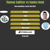 Thomas Sabitzer vs Sandro Gotal h2h player stats