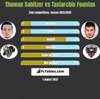 Thomas Sabitzer vs Taxiarchis Fountas h2h player stats