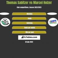 Thomas Sabitzer vs Marcel Holzer h2h player stats