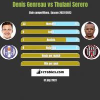 Denis Genreau vs Thulani Serero h2h player stats