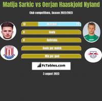 Matija Sarkic vs Oerjan Haaskjold Nyland h2h player stats