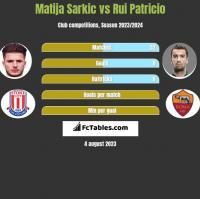 Matija Sarkic vs Rui Patricio h2h player stats