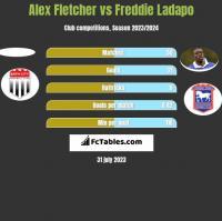 Alex Fletcher vs Freddie Ladapo h2h player stats