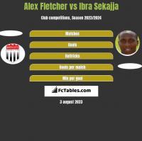 Alex Fletcher vs Ibra Sekajja h2h player stats