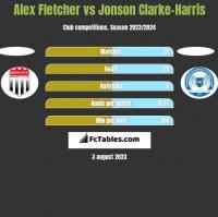 Alex Fletcher vs Jonson Clarke-Harris h2h player stats