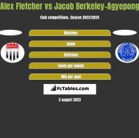 Alex Fletcher vs Jacob Berkeley-Agyepong h2h player stats