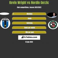 Kevin Wright vs Nordin Gerzic h2h player stats