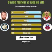 Davide Frattesi vs Alessio Vita h2h player stats
